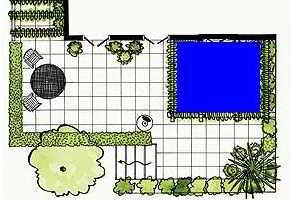 Een vijver ontwerpen hoe ziet een goed vijverontwerp eruit for Plattegrond tuin maken
